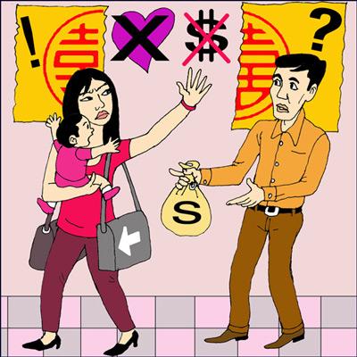 Cách tính án phí khi vợ chồng ly hôn có chia tài sản