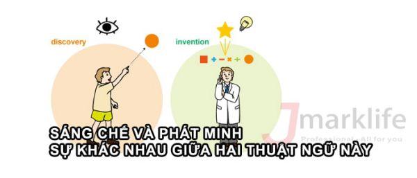 Phân biệt phát minh và sáng chế