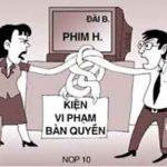 Hành vi vi phạm quyền tác giả và quy định xử phạt
