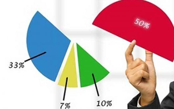 Quy định về Cổ phần phổ thông trong Công ty Cổ phần