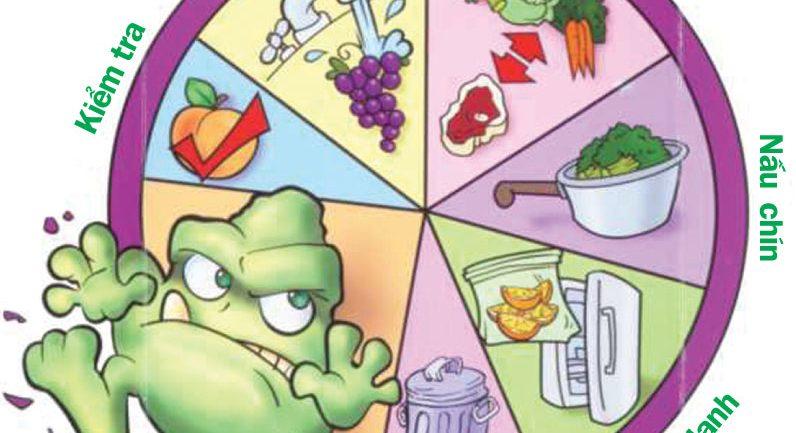 Xin giấy phép an toàn vệ sinh thực phẩm ở đâu?